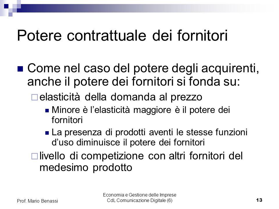 Economia e Gestione delle Imprese CdL Comunicazione Digitale (6)13 Prof. Mario Benassi Potere contrattuale dei fornitori Come nel caso del potere degl