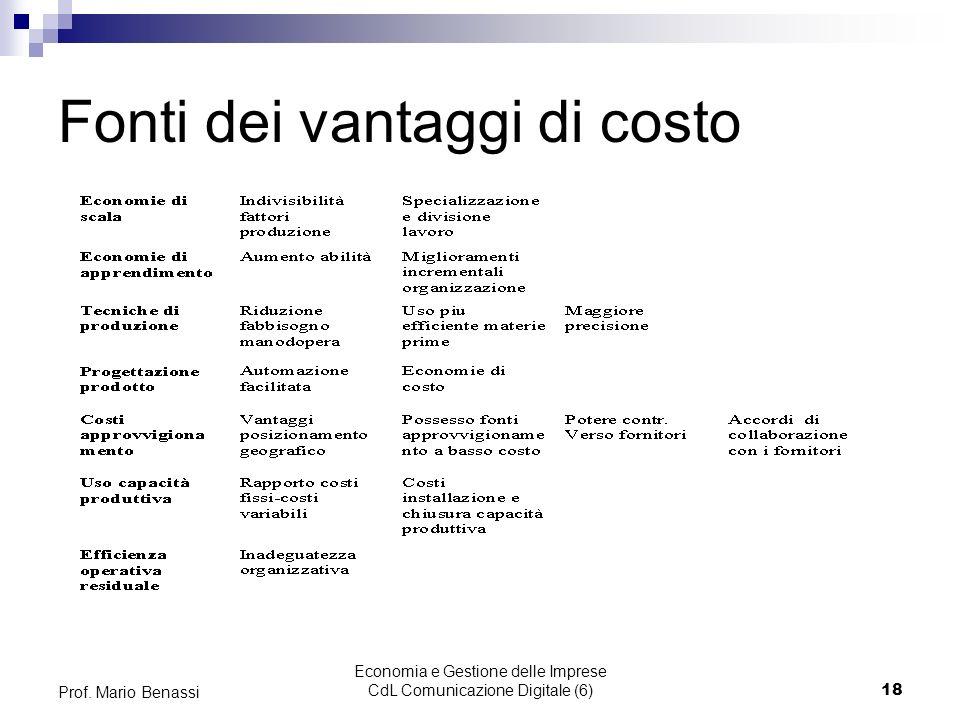 Economia e Gestione delle Imprese CdL Comunicazione Digitale (6)18 Prof. Mario Benassi Fonti dei vantaggi di costo