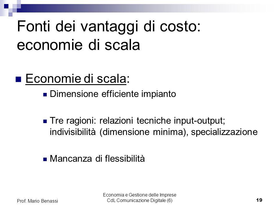 Economia e Gestione delle Imprese CdL Comunicazione Digitale (6)19 Prof. Mario Benassi Fonti dei vantaggi di costo: economie di scala Economie di scal