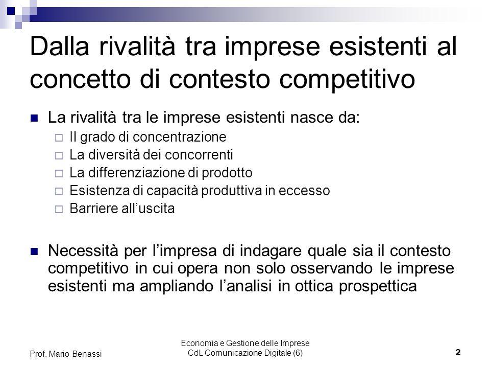 Economia e Gestione delle Imprese CdL Comunicazione Digitale (6)2 Prof. Mario Benassi Dalla rivalità tra imprese esistenti al concetto di contesto com