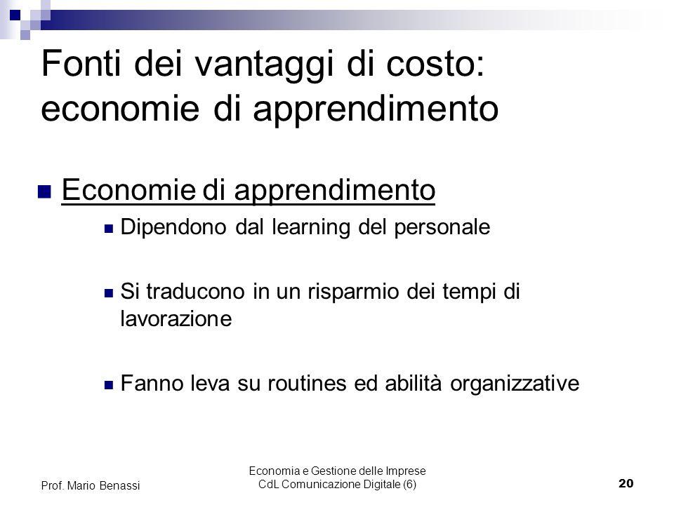 Economia e Gestione delle Imprese CdL Comunicazione Digitale (6)20 Prof. Mario Benassi Fonti dei vantaggi di costo: economie di apprendimento Economie