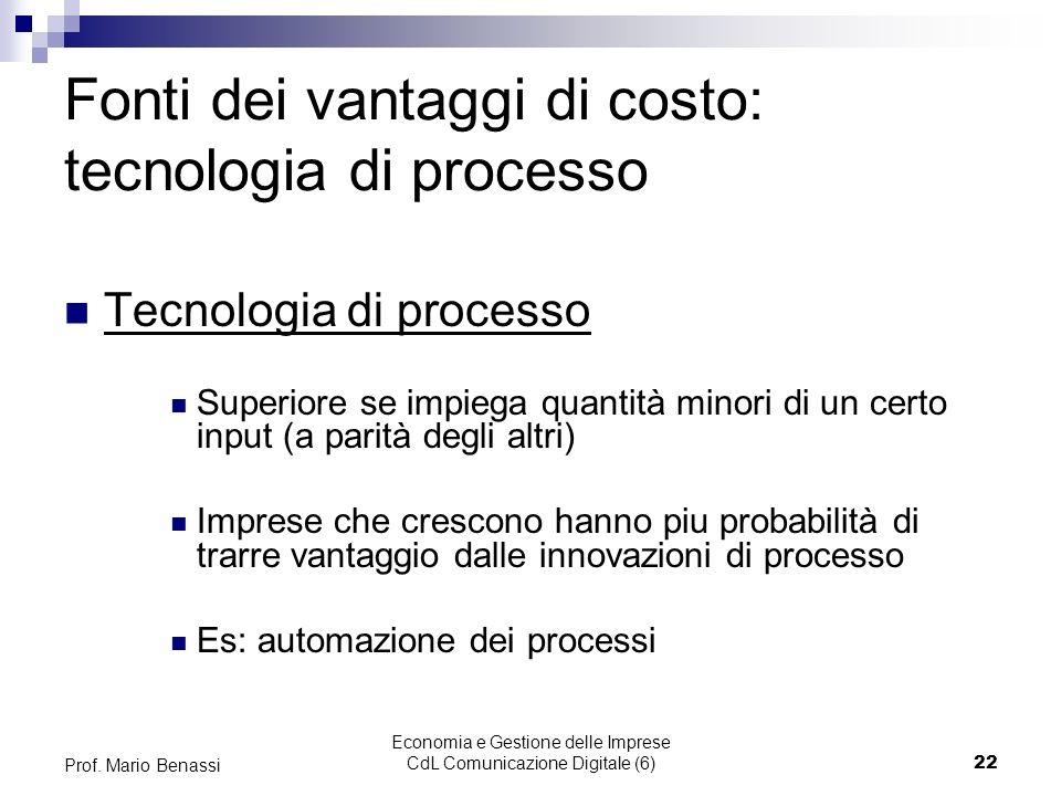 Economia e Gestione delle Imprese CdL Comunicazione Digitale (6)22 Prof. Mario Benassi Fonti dei vantaggi di costo: tecnologia di processo Tecnologia