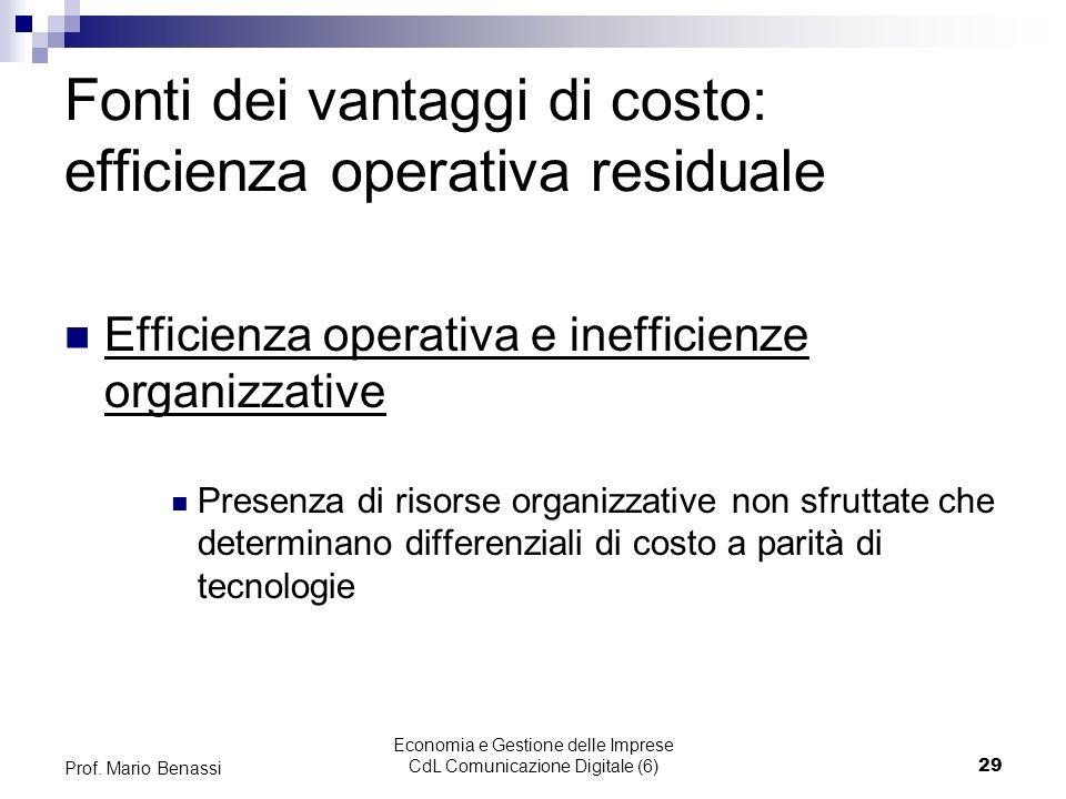 Economia e Gestione delle Imprese CdL Comunicazione Digitale (6)29 Prof. Mario Benassi Fonti dei vantaggi di costo: efficienza operativa residuale Eff
