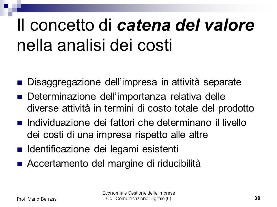 Economia e Gestione delle Imprese CdL Comunicazione Digitale (6)30 Prof. Mario Benassi Il concetto di catena del valore nella analisi dei costi Disagg