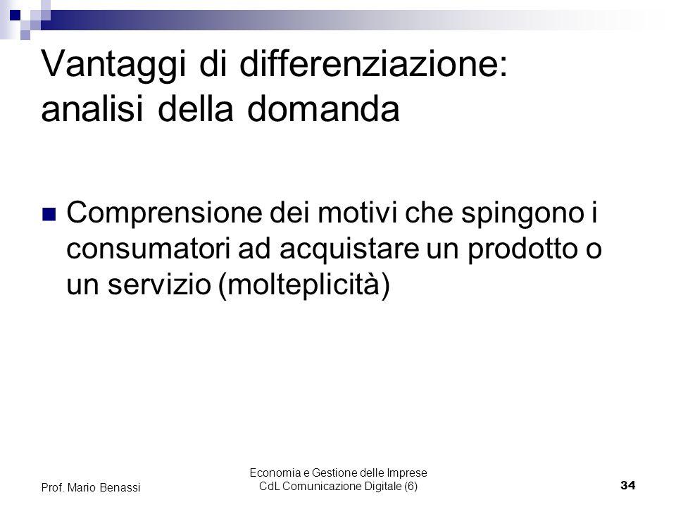 Economia e Gestione delle Imprese CdL Comunicazione Digitale (6)34 Prof. Mario Benassi Vantaggi di differenziazione: analisi della domanda Comprension