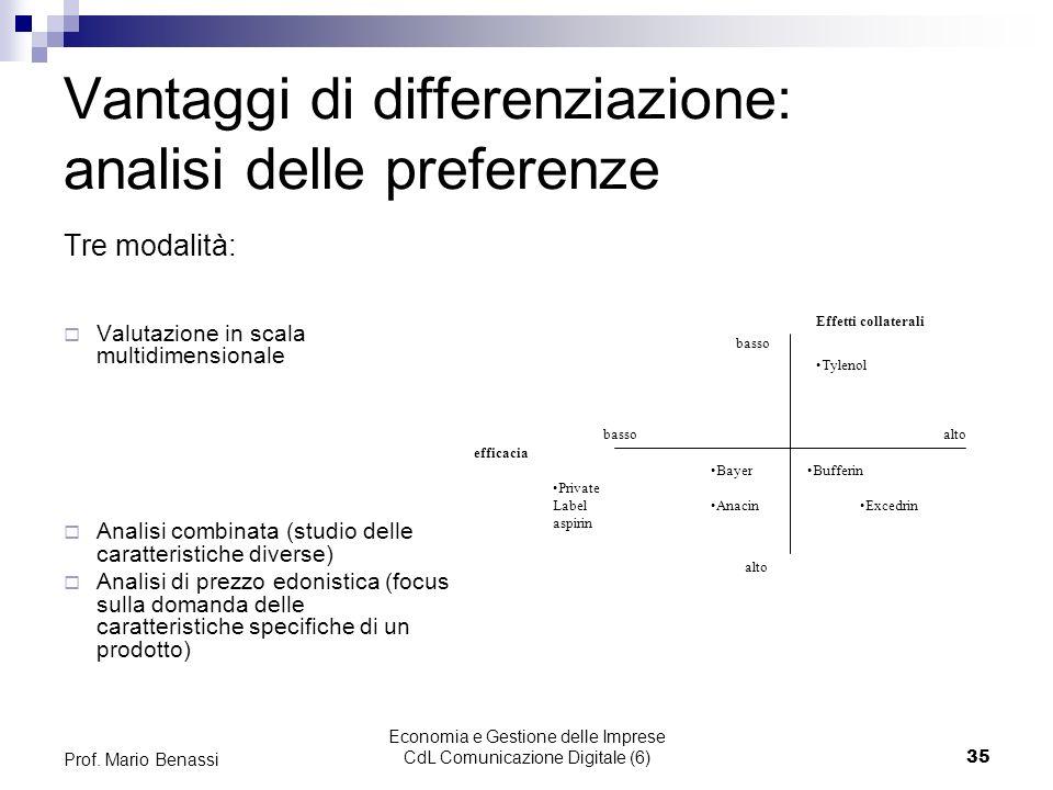 Economia e Gestione delle Imprese CdL Comunicazione Digitale (6)35 Prof. Mario Benassi Vantaggi di differenziazione: analisi delle preferenze Tre moda