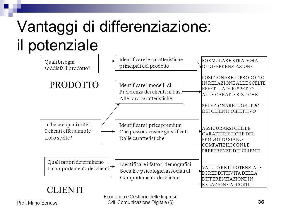 Economia e Gestione delle Imprese CdL Comunicazione Digitale (6)36 Prof. Mario Benassi Vantaggi di differenziazione: il potenziale FORMULARE STRATEGIA