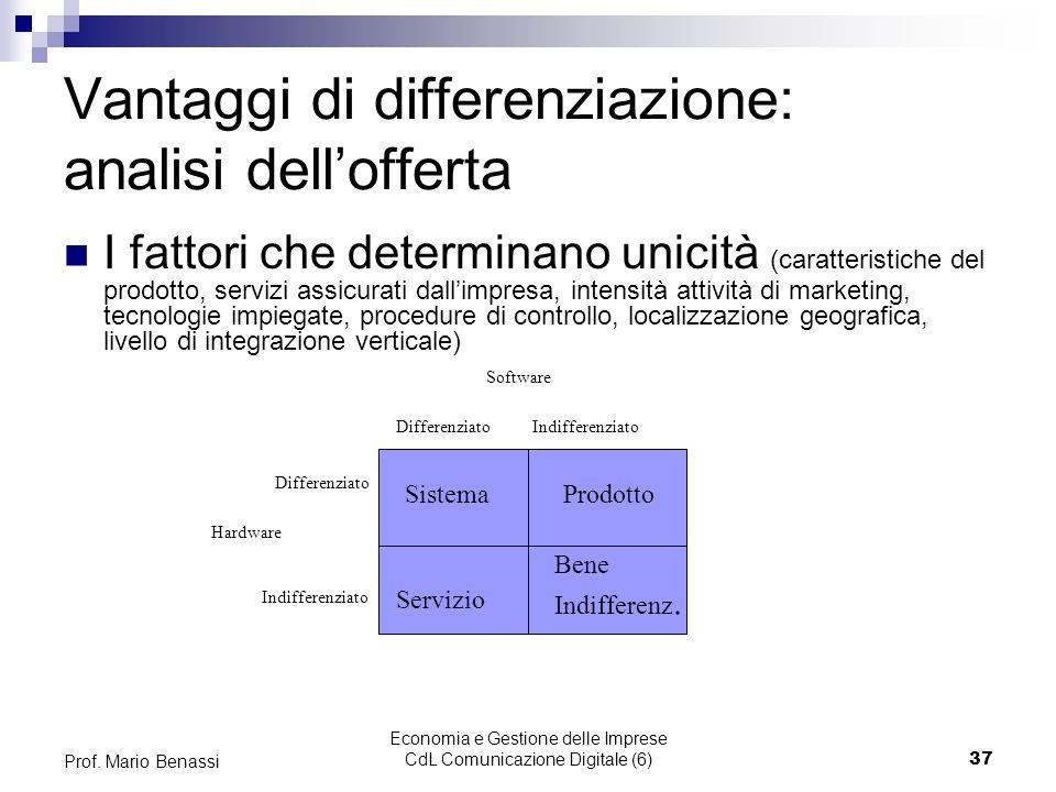 Economia e Gestione delle Imprese CdL Comunicazione Digitale (6)37 Prof. Mario Benassi Vantaggi di differenziazione: analisi dellofferta I fattori che