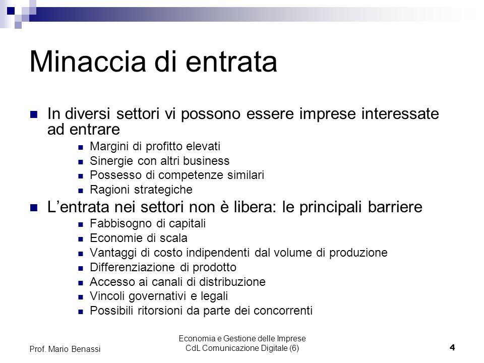 Economia e Gestione delle Imprese CdL Comunicazione Digitale (6)4 Prof. Mario Benassi Minaccia di entrata In diversi settori vi possono essere imprese