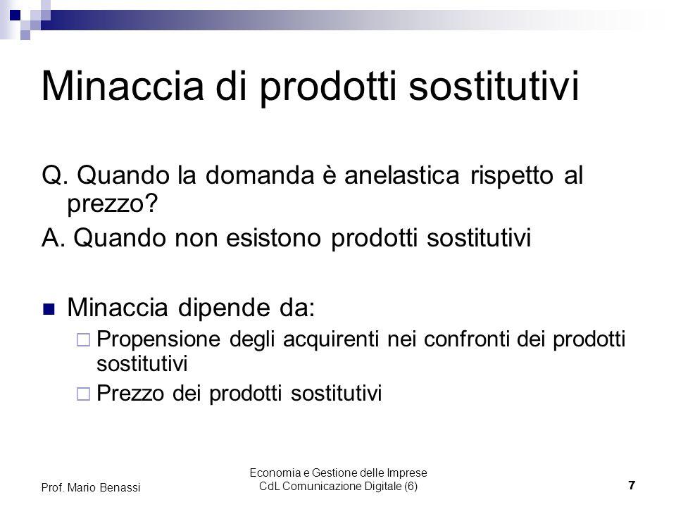 Economia e Gestione delle Imprese CdL Comunicazione Digitale (6)7 Prof. Mario Benassi Minaccia di prodotti sostitutivi Q. Quando la domanda è anelasti