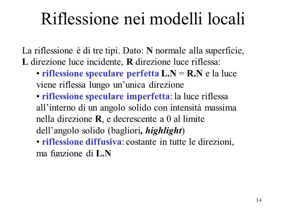 14 Riflessione nei modelli locali La riflessione è di tre tipi. Dato: N normale alla superficie, L direzione luce incidente, R direzione luce riflessa