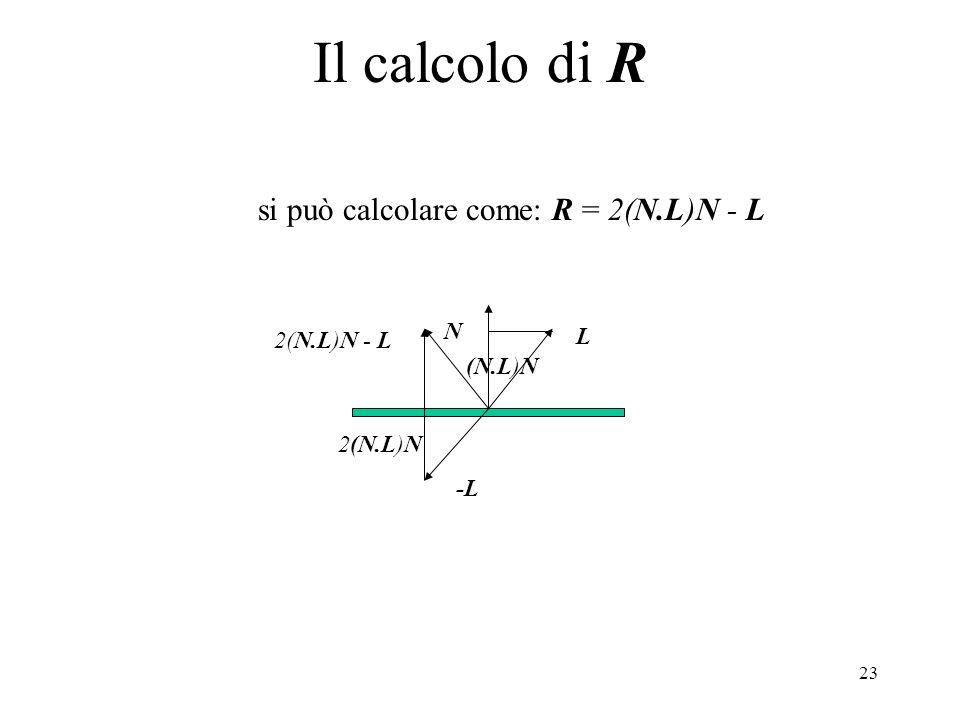 23 Il calcolo di R si può calcolare come: R = 2(N.L)N - L N L -L 2(N.L)N 2(N.L)N - L (N.L)N
