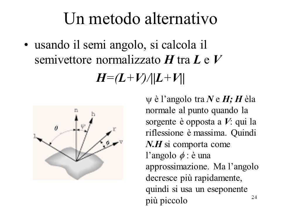 24 Un metodo alternativo usando il semi angolo, si calcola il semivettore normalizzato H tra L e V H=(L+V)/||L+V|| è langolo tra N e H; H èla normale