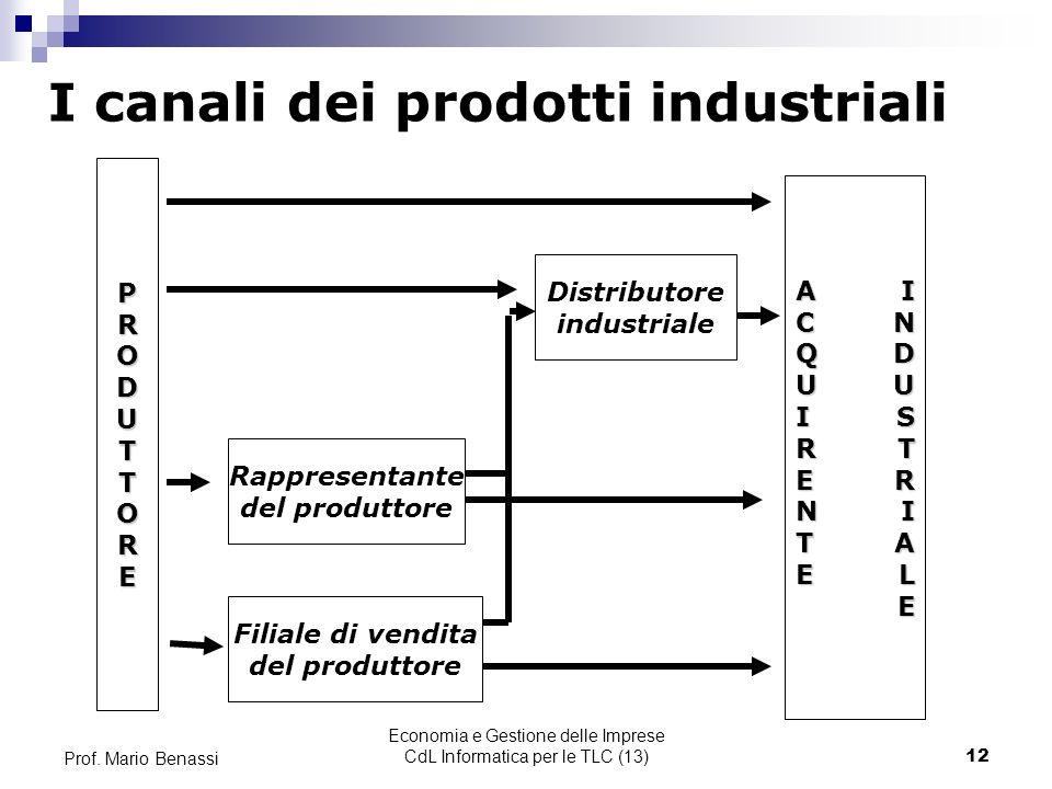 Economia e Gestione delle Imprese CdL Informatica per le TLC (13)12 Prof.
