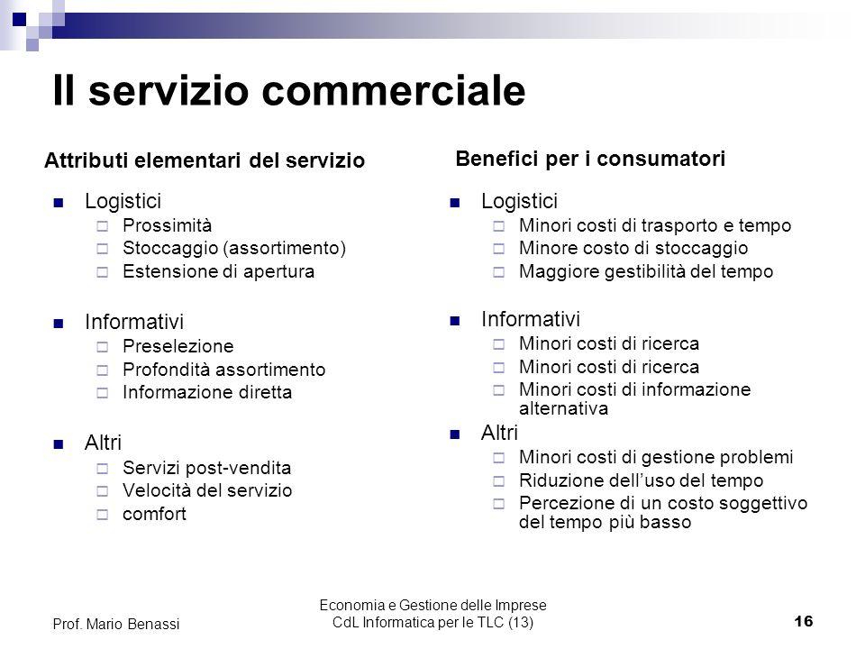 Economia e Gestione delle Imprese CdL Informatica per le TLC (13)16 Prof.