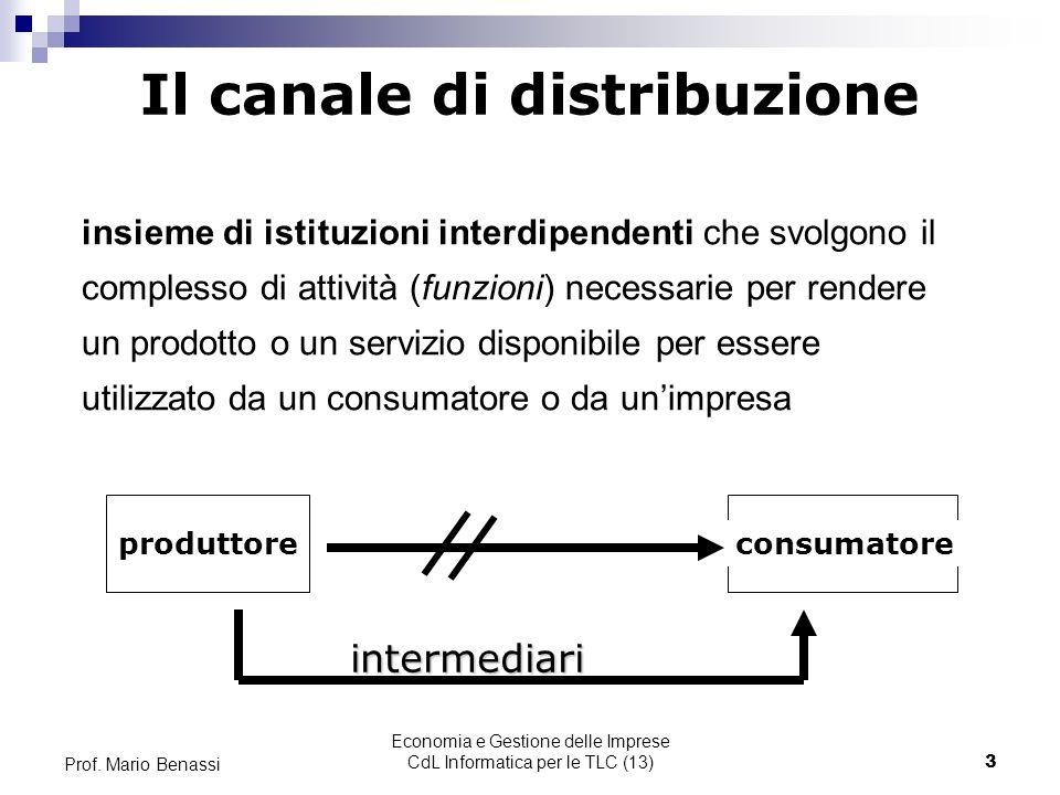 Economia e Gestione delle Imprese CdL Informatica per le TLC (13)14 Prof.