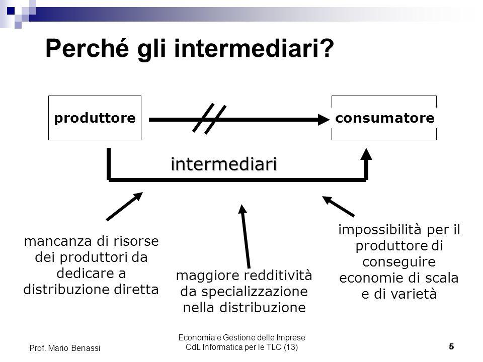 Economia e Gestione delle Imprese CdL Informatica per le TLC (13)6 Prof.