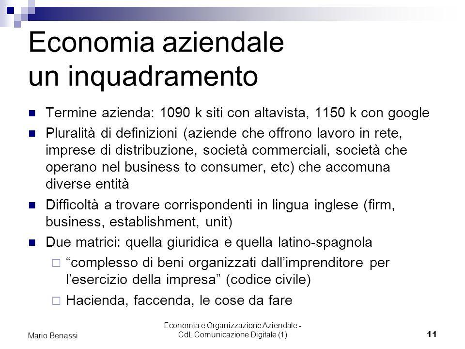 Economia e Organizzazione Aziendale - CdL Comunicazione Digitale (1)11 Mario Benassi Economia aziendale un inquadramento Termine azienda: 1090 k siti
