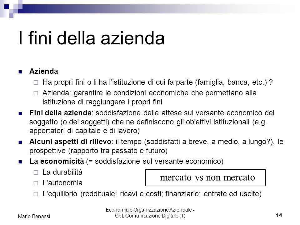 Economia e Organizzazione Aziendale - CdL Comunicazione Digitale (1)14 Mario Benassi I fini della azienda Azienda Ha propri fini o li ha listituzione