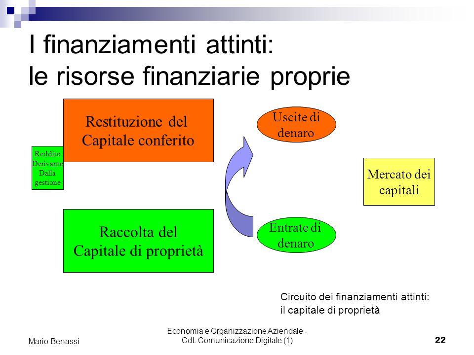 Economia e Organizzazione Aziendale - CdL Comunicazione Digitale (1)22 Mario Benassi I finanziamenti attinti: le risorse finanziarie proprie Reddito D