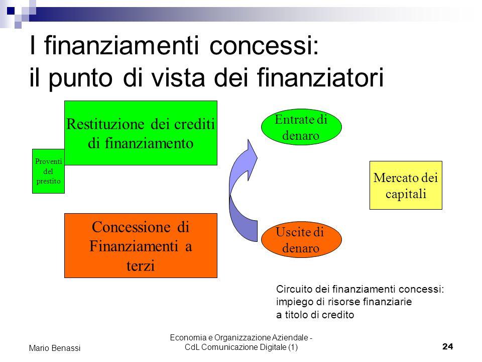 Economia e Organizzazione Aziendale - CdL Comunicazione Digitale (1)24 Mario Benassi I finanziamenti concessi: il punto di vista dei finanziatori Prov