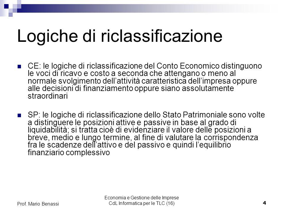 Economia e Gestione delle Imprese CdL Informatica per le TLC (16)4 Prof. Mario Benassi Logiche di riclassificazione CE: le logiche di riclassificazion