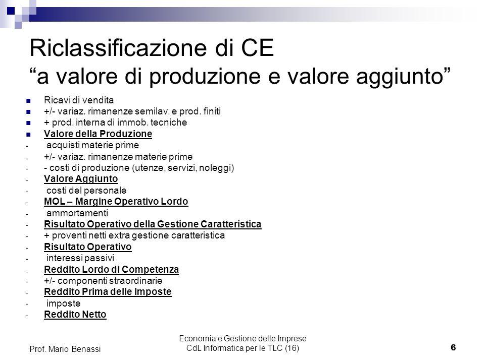 Economia e Gestione delle Imprese CdL Informatica per le TLC (16)17 Prof.