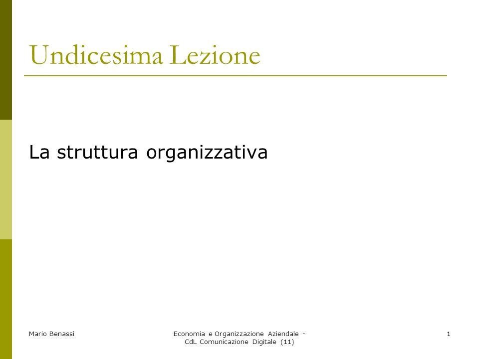 Mario BenassiEconomia e Organizzazione Aziendale - CdL Comunicazione Digitale (11) 1 Undicesima Lezione La struttura organizzativa