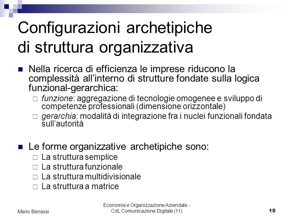 Economia e Organizzazione Aziendale - CdL Comunicazione Digitale (11)10 Mario Benassi Configurazioni archetipiche di struttura organizzativa Nella ric