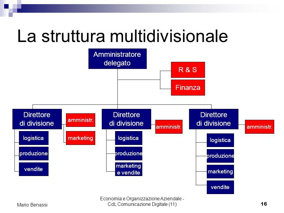 Economia e Organizzazione Aziendale - CdL Comunicazione Digitale (11)16 Mario Benassi La struttura multidivisionale Amministratore delegato Direttore