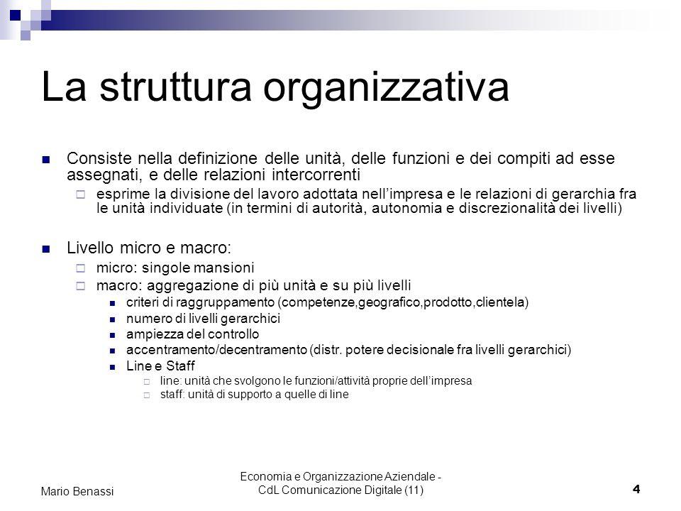Economia e Organizzazione Aziendale - CdL Comunicazione Digitale (11)4 Mario Benassi La struttura organizzativa Consiste nella definizione delle unità