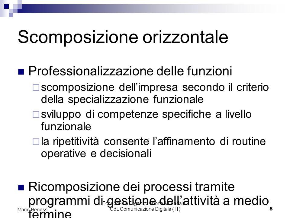 Economia e Organizzazione Aziendale - CdL Comunicazione Digitale (11)8 Mario Benassi Scomposizione orizzontale Professionalizzazione delle funzioni sc