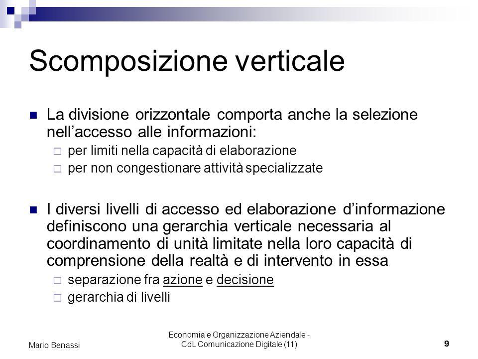 Economia e Organizzazione Aziendale - CdL Comunicazione Digitale (11)9 Mario Benassi Scomposizione verticale La divisione orizzontale comporta anche l
