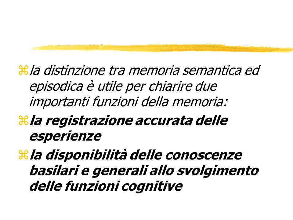 Tipi di memorie nella MLT zMemorie incidentali zmemoria semantica zmemoria episodica zmemoria autobiografica zmemoria per le informazioni non verbali