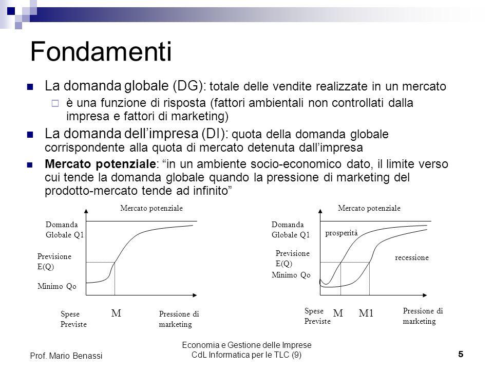 Economia e Gestione delle Imprese CdL Informatica per le TLC (9)5 Prof.