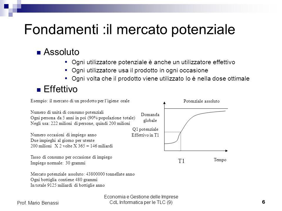 Economia e Gestione delle Imprese CdL Informatica per le TLC (9)6 Prof.