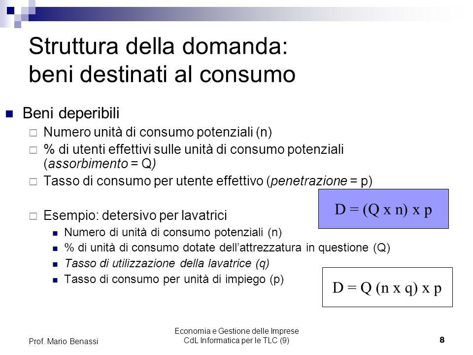 Economia e Gestione delle Imprese CdL Informatica per le TLC (9)8 Prof.