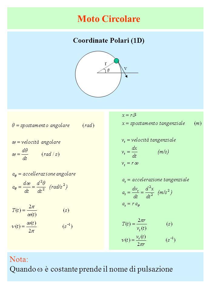 Moti - Capitolo 2 e 4 HRW17 Moto Circolare Coordinate Polari (1D) v r Nota: Quando è costante prende il nome di pulsazione