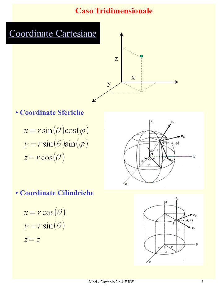 Moti - Capitolo 2 e 4 HRW3 Caso Tridimensionale Coordinate Cartesiane Coordinate Sferiche Coordinate Cilindriche y x z Coordinate Cartesiane