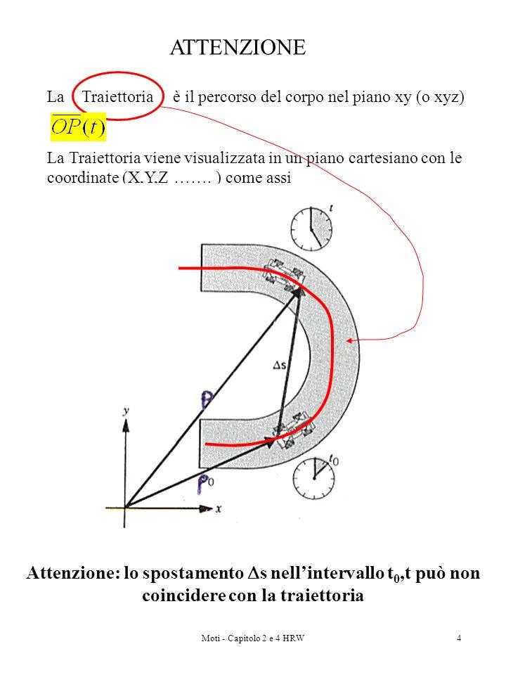 Moti - Capitolo 2 e 4 HRW5 Equazione Oraria t sxsx t2t2 s3s3 s2s2 s1s1 t3t3 t1t1 t sysy t2t2 s2s2 s1s1 t1t1 Lequazione oraria permette di determinare le componenti del vettore posizione del corpo in studio in qualsiasi istante di tempo t