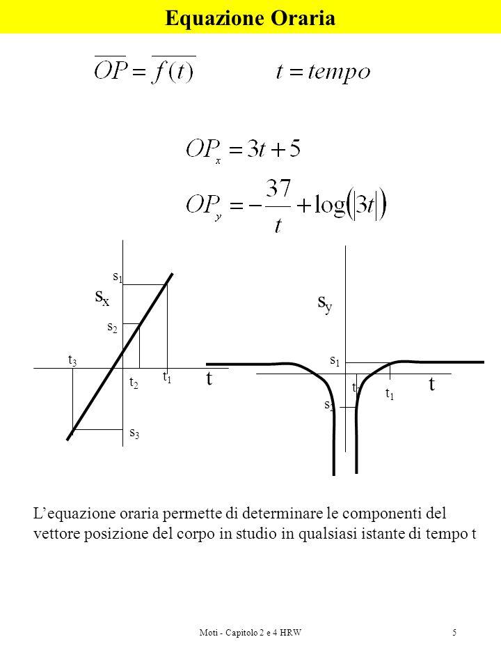 Moti - Capitolo 2 e 4 HRW5 Equazione Oraria t sxsx t2t2 s3s3 s2s2 s1s1 t3t3 t1t1 t sysy t2t2 s2s2 s1s1 t1t1 Lequazione oraria permette di determinare