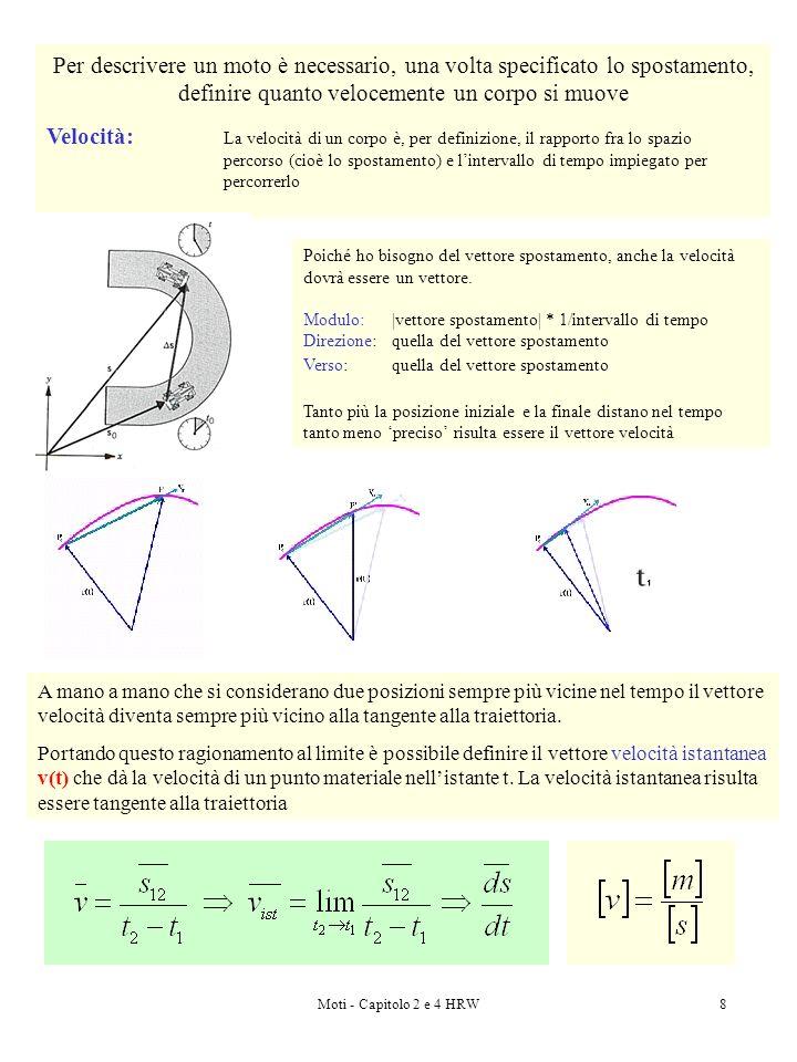 Moti - Capitolo 2 e 4 HRW9 Diagramma Orario Curva di Velocità Problema svolto 2.2 – pag.