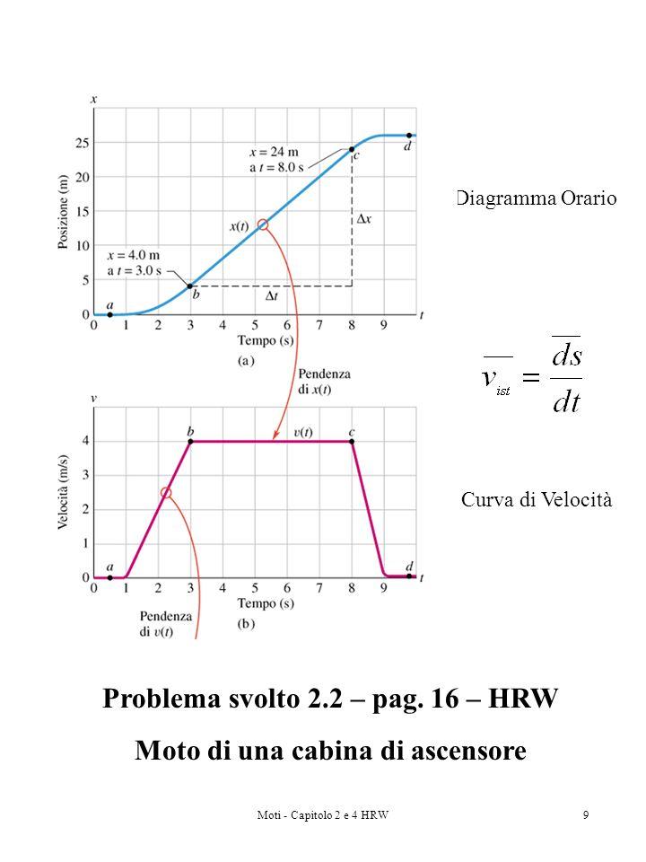 Moti - Capitolo 2 e 4 HRW9 Diagramma Orario Curva di Velocità Problema svolto 2.2 – pag. 16 – HRW Moto di una cabina di ascensore