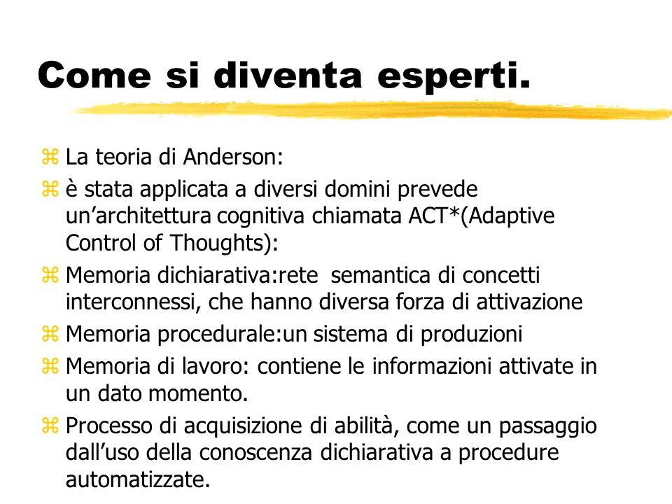 Come si diventa esperti. zLa teoria di Anderson: zè stata applicata a diversi domini prevede unarchitettura cognitiva chiamata ACT*(Adaptive Control o