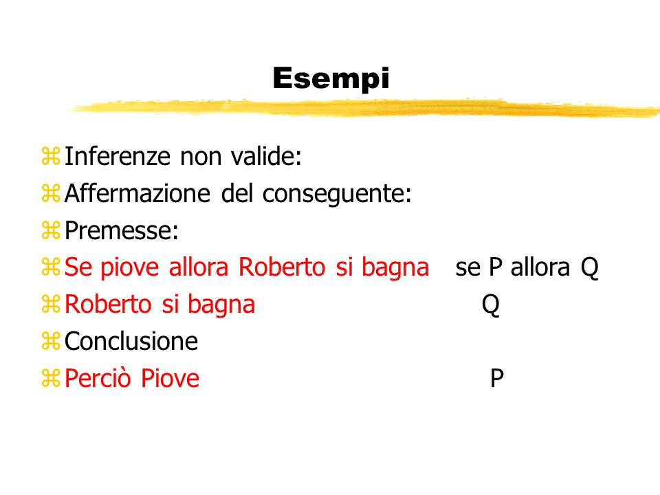 Esempi zInferenze non valide: zAffermazione del conseguente: zPremesse: zSe piove allora Roberto si bagna se P allora Q zRoberto si bagna Q zConclusio