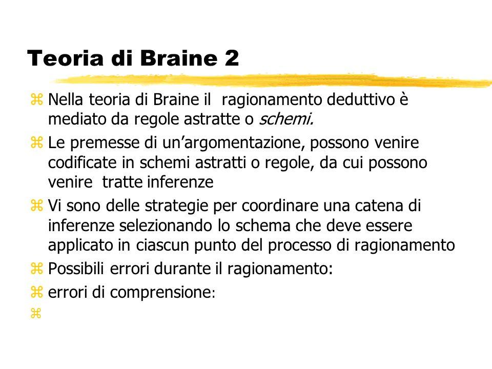 Teoria di Braine 2 zNella teoria di Braine il ragionamento deduttivo è mediato da regole astratte o schemi. zLe premesse di unargomentazione, possono