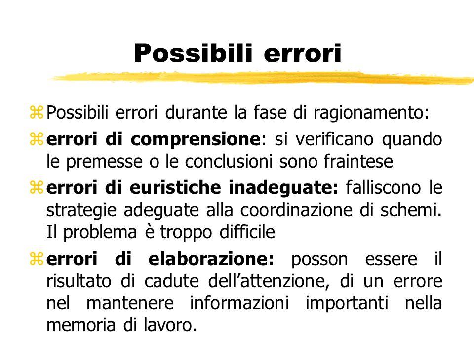 Possibili errori zPossibili errori durante la fase di ragionamento: zerrori di comprensione: si verificano quando le premesse o le conclusioni sono fr