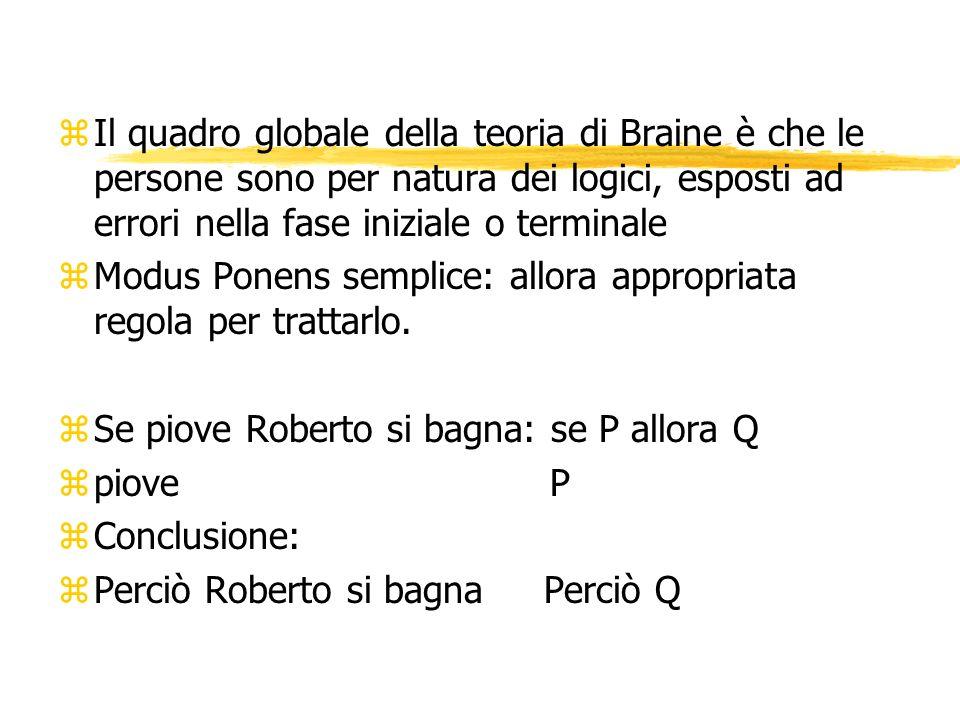 zIl quadro globale della teoria di Braine è che le persone sono per natura dei logici, esposti ad errori nella fase iniziale o terminale zModus Ponens