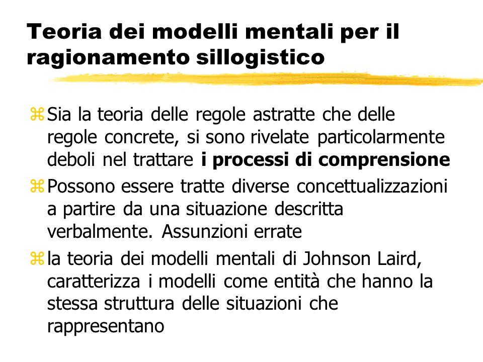Teoria dei modelli mentali per il ragionamento sillogistico zSia la teoria delle regole astratte che delle regole concrete, si sono rivelate particola