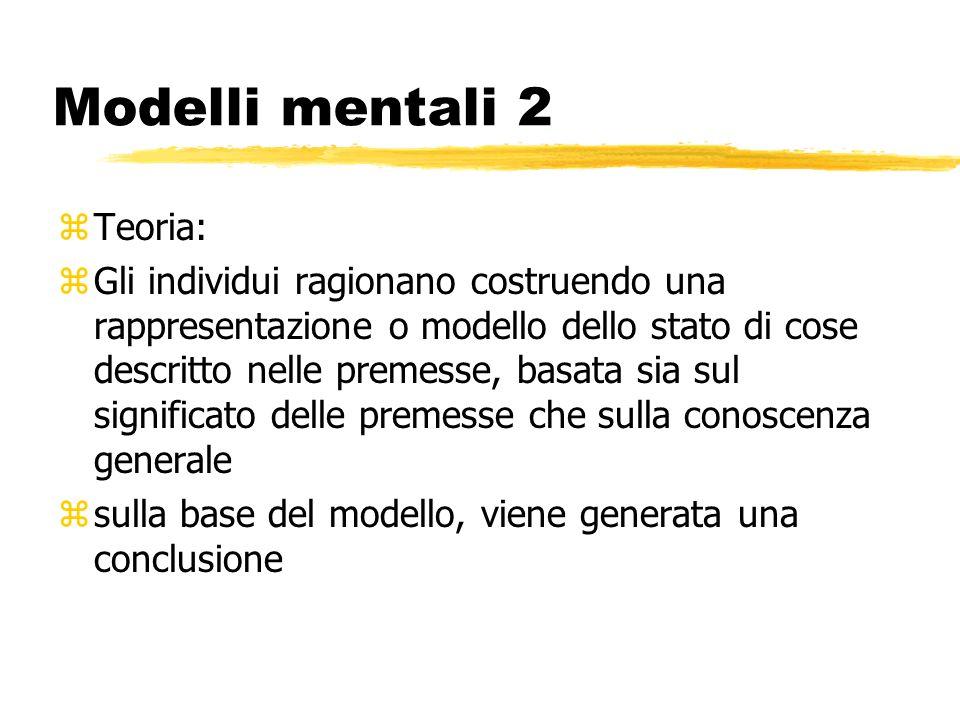 Modelli mentali 2 zTeoria: zGli individui ragionano costruendo una rappresentazione o modello dello stato di cose descritto nelle premesse, basata sia